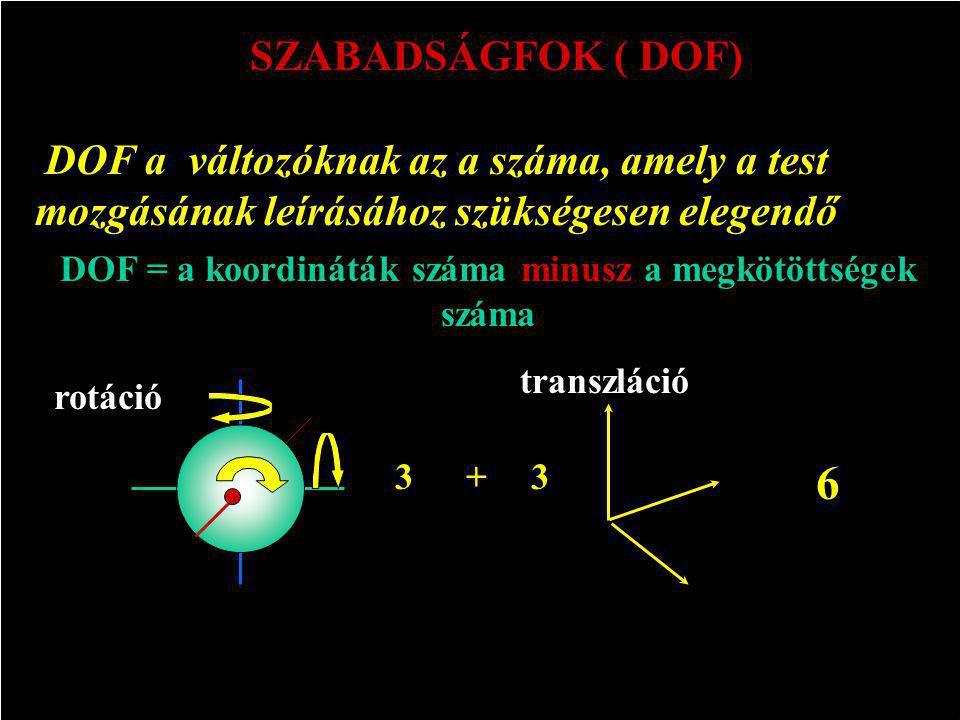 SZABADSÁGFOK ( DOF) DOF = a koordináták száma minusz a megkötöttségek száma DOF a változóknak az a száma, amely a test mozgásának leírásához szükségesen elegendő rotáció transzláció 3 3 + 6