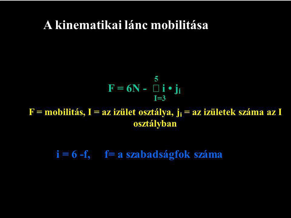 F = mobilitás, I = az izület osztálya, j i = az izületek száma az I osztályban i = 6 -f, f= a szabadságfok száma A kinematikai lánc mobilitása F = 6N -  i j i 5 I=3
