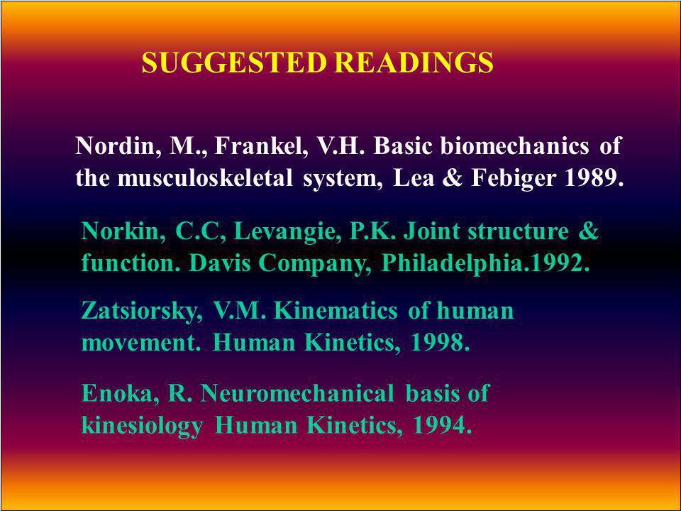 Nordin, M., Frankel, V.H.Basic biomechanics of the musculoskeletal system, Lea & Febiger 1989.