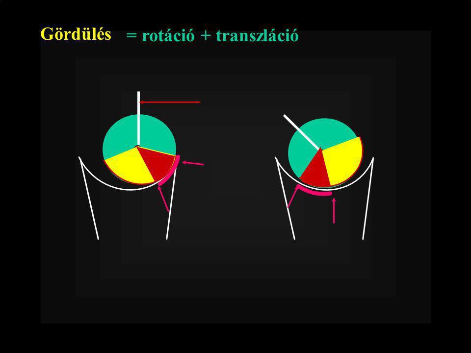 Gördülés = rotáció + transzláció