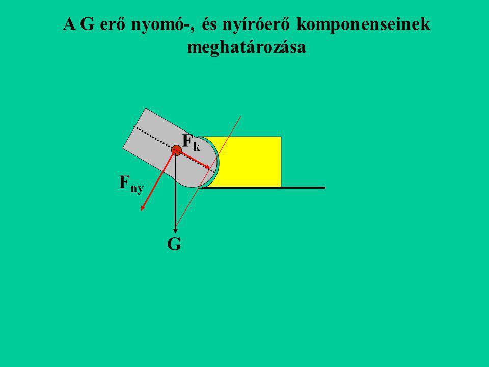A G erő nyomó-, és nyíróerő komponenseinek meghatározása G F ny F k
