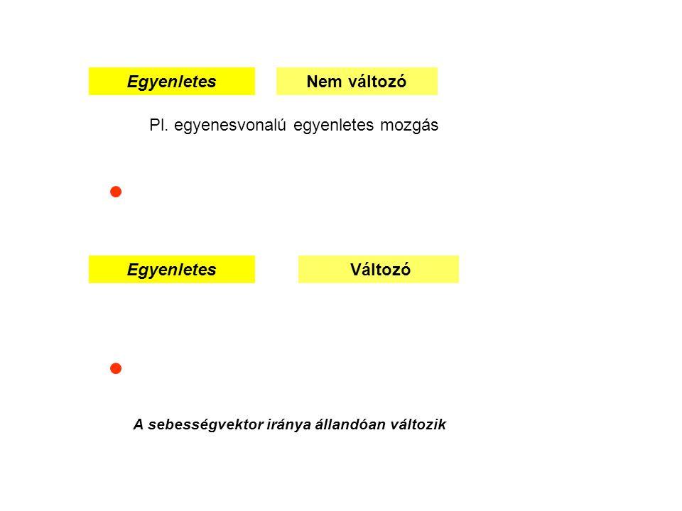 Időbeli lefolyás alapján EgyenletesNem egyenletes Nem változó Változó Egyenletesen változó Nem egyenletesen változó