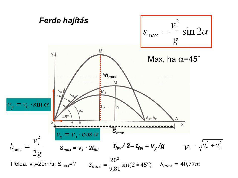 A pontszerű test esetén a vízszintes hajítás távolságát befolyásoló tényezők s x = v 0 ·t