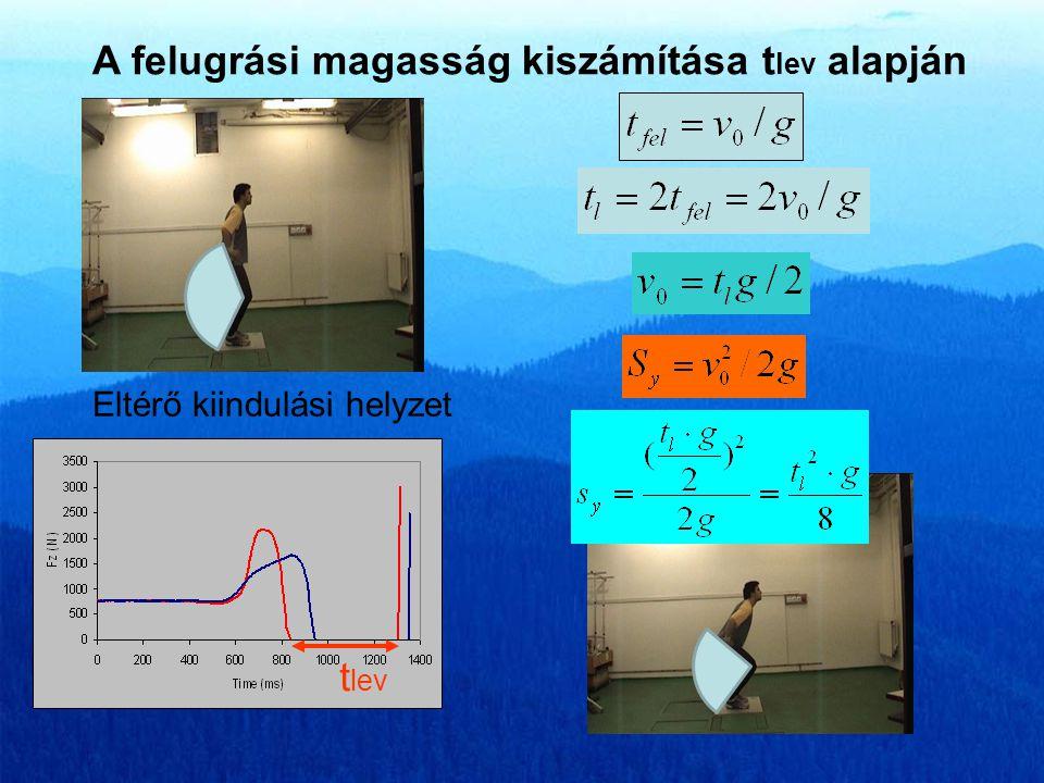 s y (h) A felugrási magasság kiszámítása