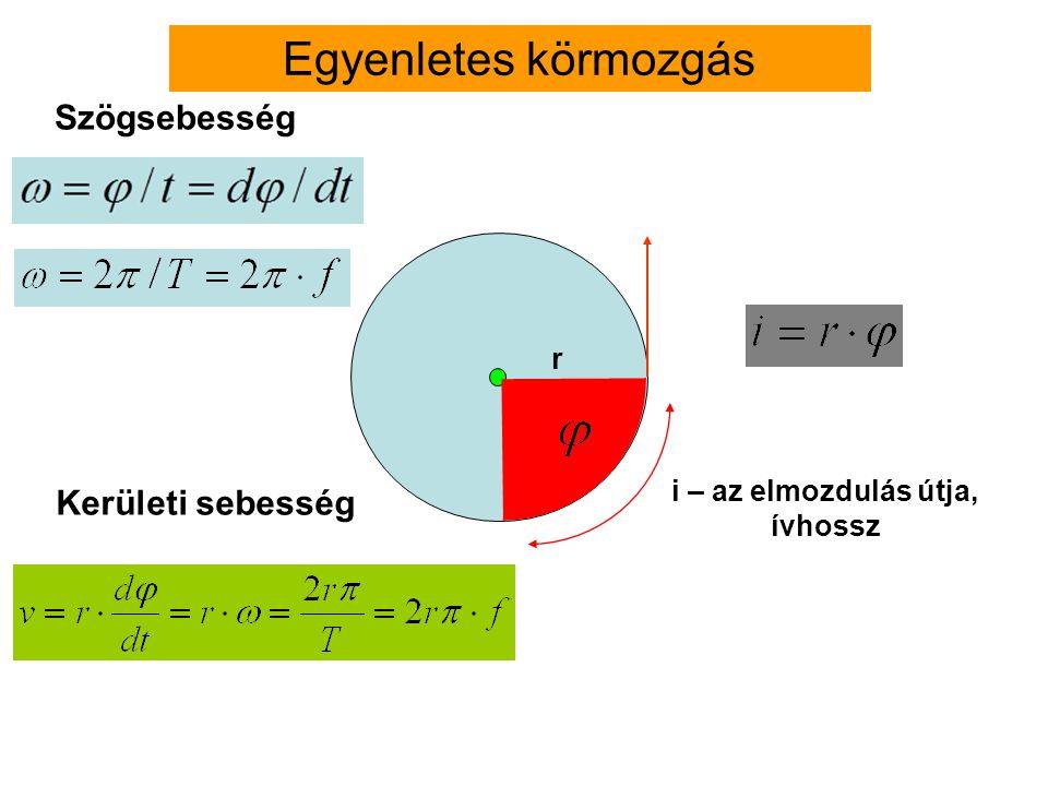 Fordulatszám (körülfordulás; n) 1 s alatt hány kör 360  = 2  radián = 1 körülfordulás n=1/T