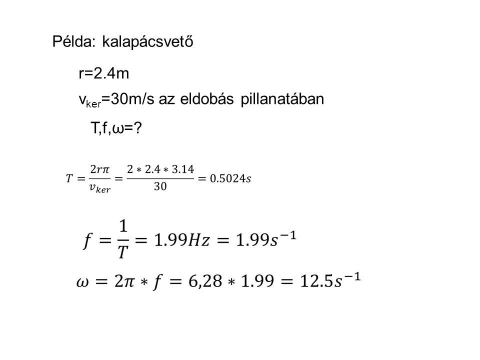 Centripetális gyorsulás Egyenletes körmozgás v ker =v t a cp