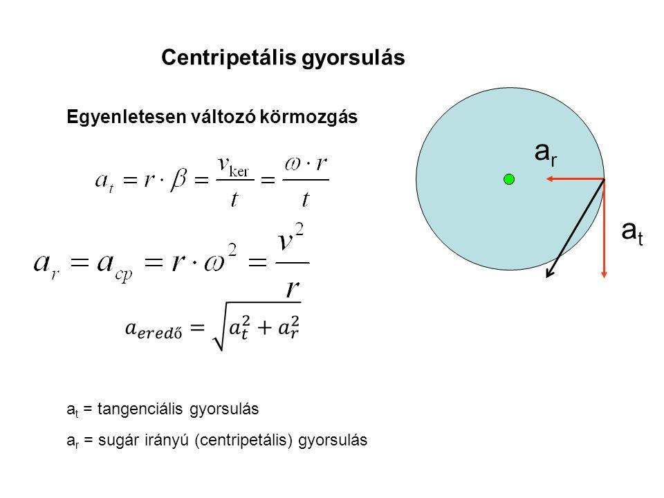 Ha a kezdeti szögsebesség zéró (  0 =0) Kerületi gyorsulás: Kerületi sebesség: