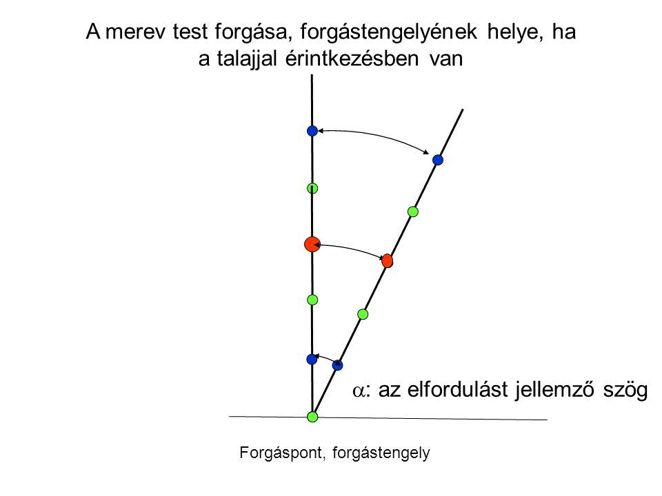 A testszegmentek, a szegmentek súlypontjának (tömegközéppontjának) és a rendszer súlypontjának mozgása Súlypont: A kiterjedt test egy idealizált, elmé