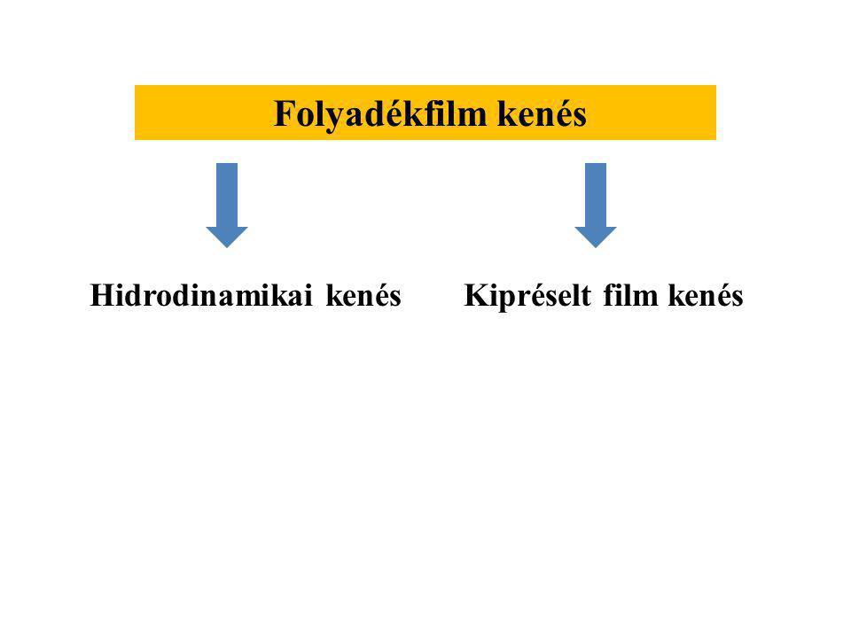 Határvonal kenés Független a kenőanyag fizikai tulajdonságaitól (pl.