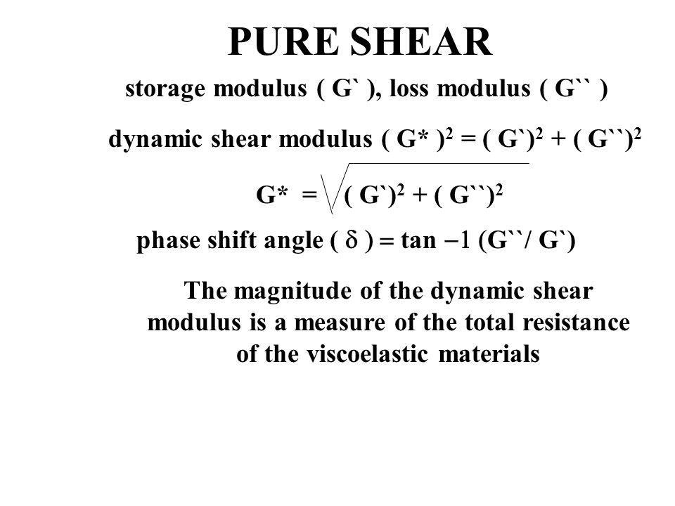 PURE SHEAR FORCES No interstitial fluid flow occures No pressure gradiens or volumetric changes Thus, a steady dynamic pure shear experiment can be us