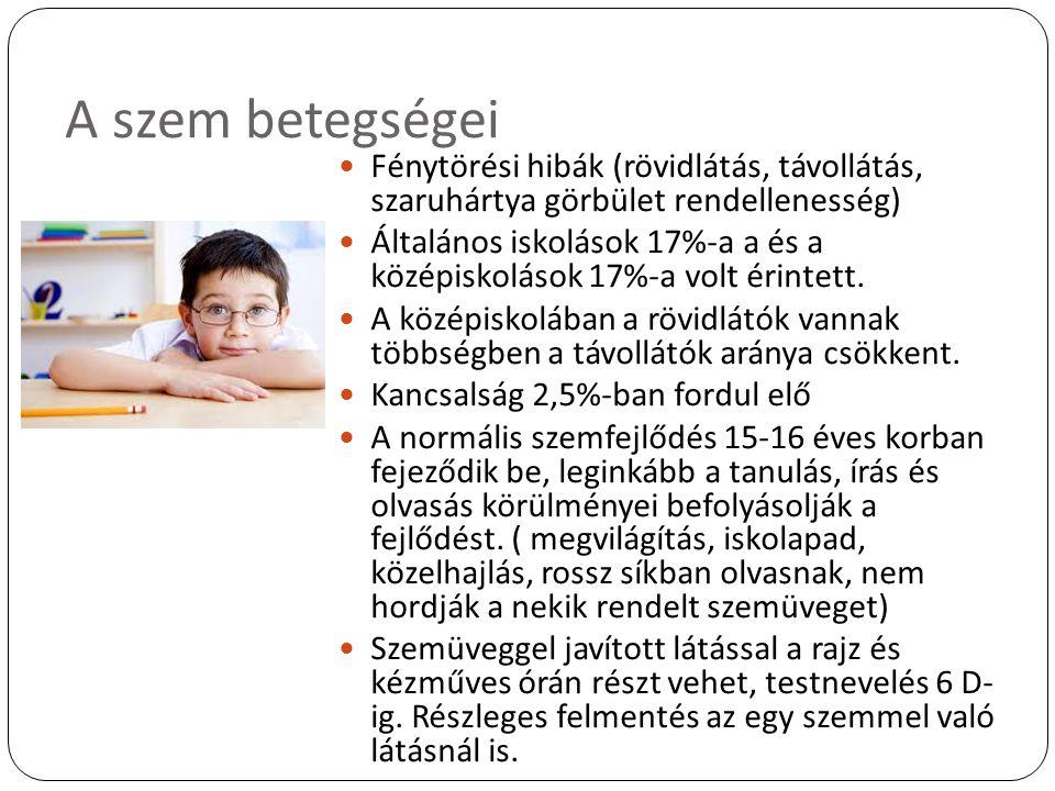 A szem betegségei Fénytörési hibák (rövidlátás, távollátás, szaruhártya görbület rendellenesség) Általános iskolások 17%-a a és a középiskolások 17%-a