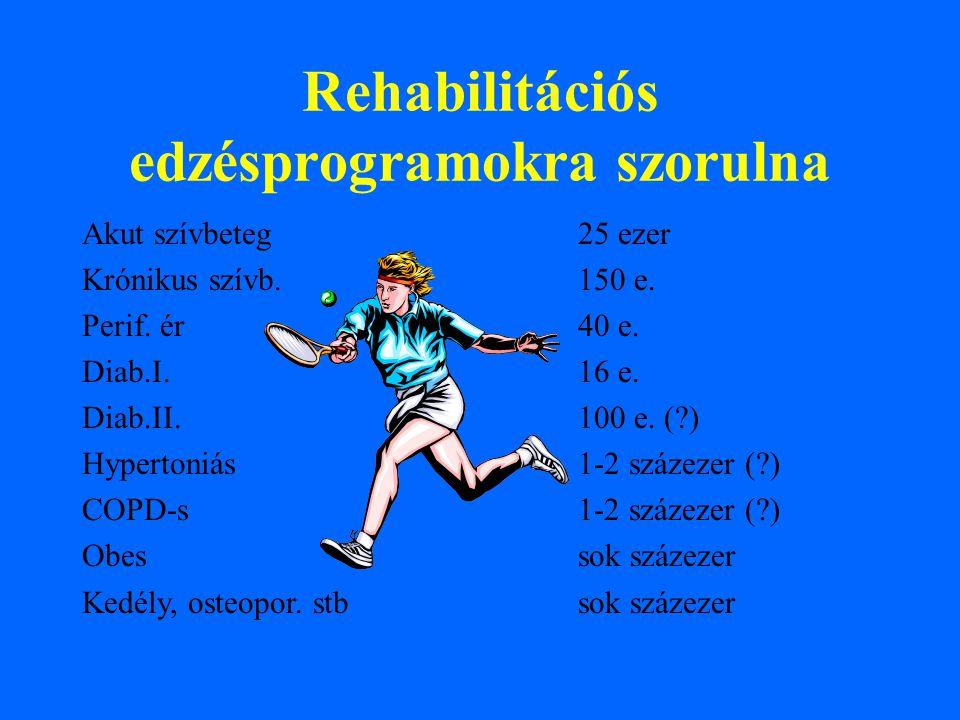 Rehabilitációs edzésprogramokra szorulna Akut szívbeteg Krónikus szívb. Perif. ér Diab.I. Diab.II. Hypertoniás COPD-s Obes Kedély, osteopor. stb 25 ez