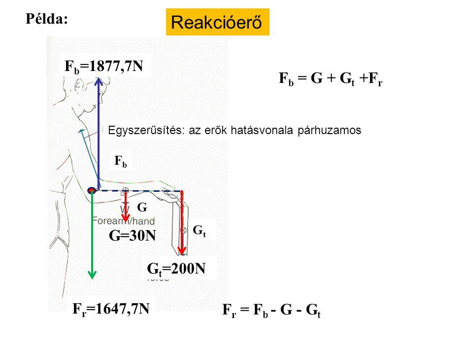 F b k b = G k G + G t k t F b = (G k G + G t k t )/ k b G GtGt FbFb Példa: G=30Nk G =0,15m G t =200Nk t =0,4m k b =0,045m F b = (300,15 + 2000,4)/ 0,045 F b =1877,7N Reakcióerő=?