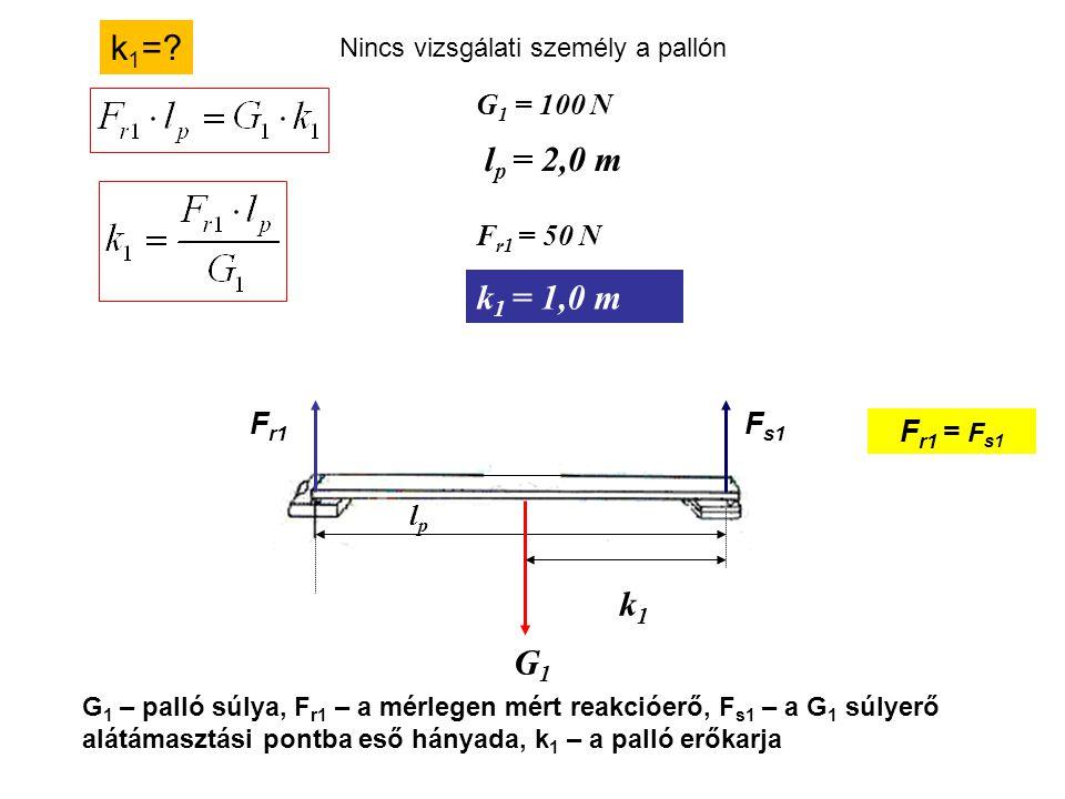 TKP függőleges helyének meghatározása l tkp G l tkp - F r l p = 0 G l tkp = F r l p