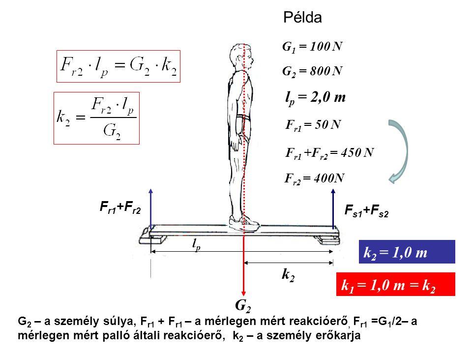 G1G1 lplp k1k1 F r1 F s1 G 1 – palló súlya, F r1 – a mérlegen mért reakcióerő, F s1 – a G 1 súlyerő alátámasztási pontba eső hányada, k 1 – a palló erőkarja G 1 = 100 N l p = 2,0 m F r1 = 50 N k 1 = 1,0 m F r1 = F s1 k 1 =.