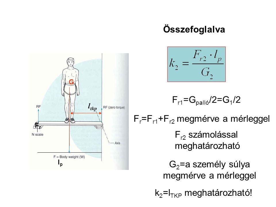 A TKP magasságának meghatározása G2G2 F r2 lplp k2k2