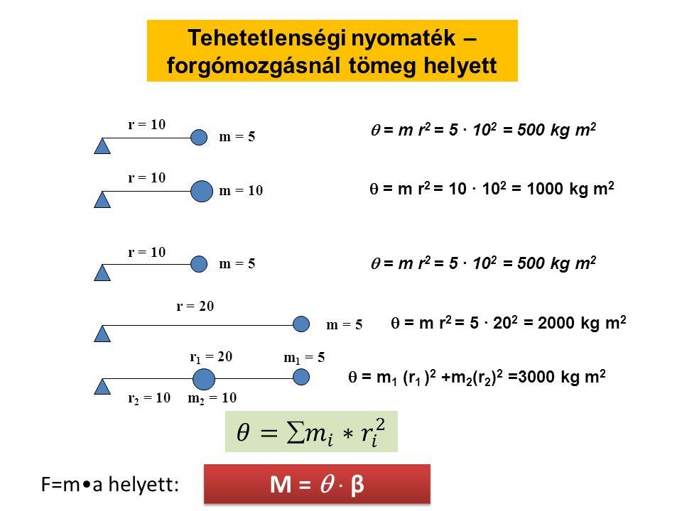 Tenisz szerva - folytatás F k M=Fk k=0.6m M=394.2Nm Példa