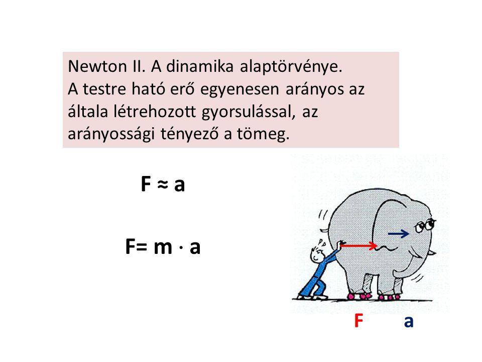 Newton II.A dinamika alaptörvénye.