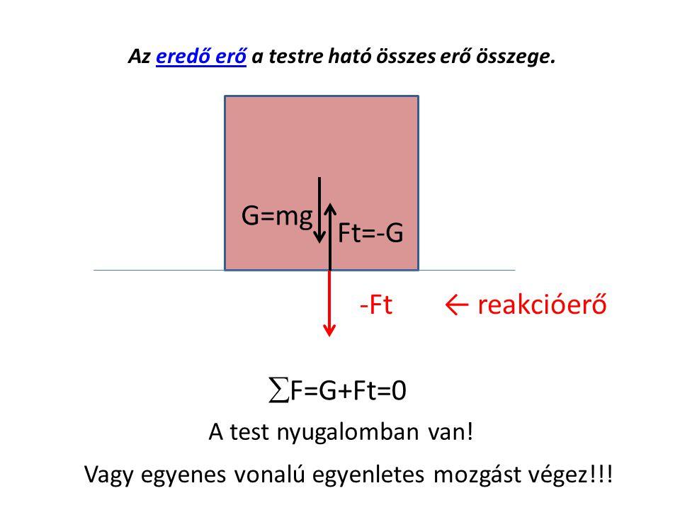 l m m= 5 kg l= 0,5 m  t= 0,05 s  = 45  = 0,785 rad β = 314 1/s 2 = 314 rad/s 2 Forgatónyomaték kiszámítása Dinamikus körülmények között vízszintes síkban (gravitációs erőtől eltekintünk) Példa