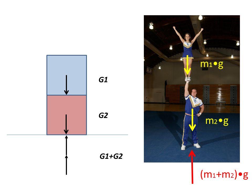 Az izületi forgó mozgás és a kiterjedt test haladó mozgásának kombinációja