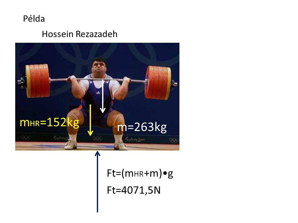 Kalapácsvetés r= 1.8m, T=0.5s Példa