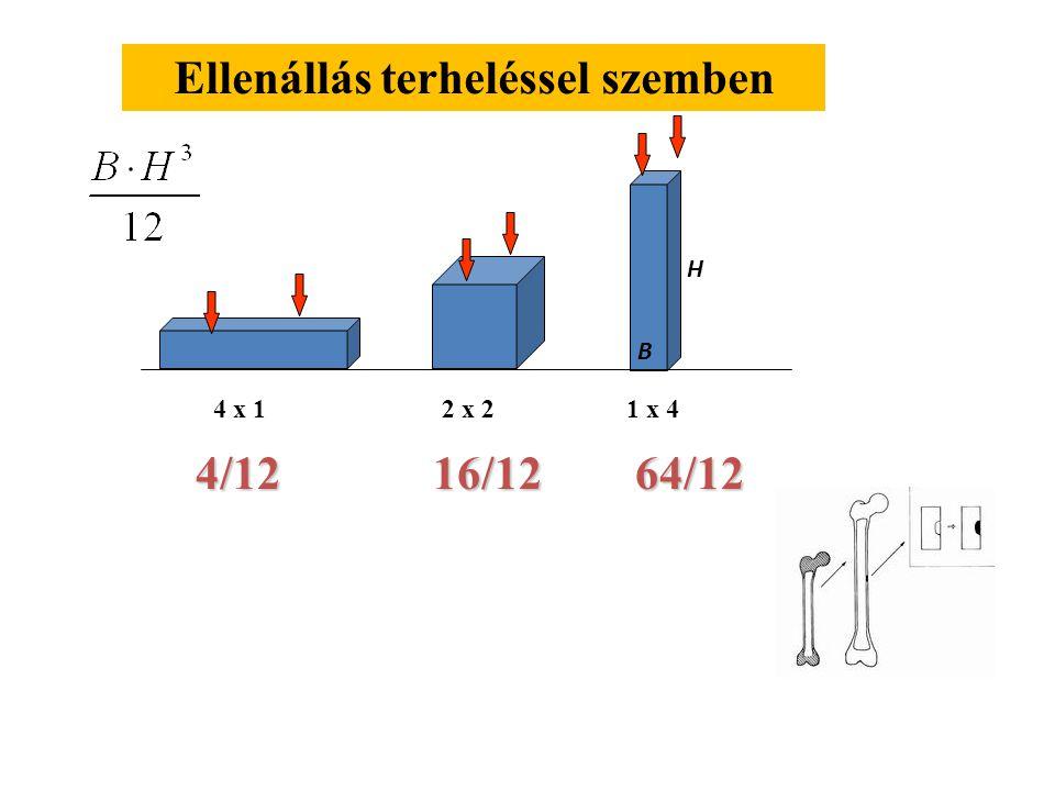 10 N M= 10x 0.2= 2 Nm M 1 =10x0.1= 1NmM 2 =10x0.3= 3Nm M 1 + M 2 = 4 Nm