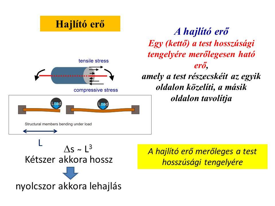 Hajlító erő A hajlító erő Egy (kettő) a test hosszúsági tengelyére merőlegesen ható erő, amely a test részecskéit az egyik oldalon közelíti, a másik oldalon tavolítja A hajlító erő merőleges a test hosszúsági tengelyére L Kétszer akkora hossz nyolcszor akkora lehajlás  s ̴ L 3
