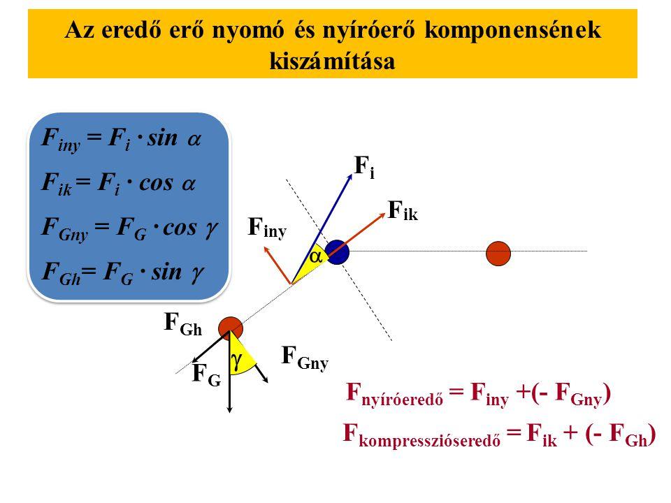 Az F i erő nyomó- és nyíróerő komponens értékek kiszámítása FGFG FiFi F i = F G · k G / k i F ik  F iny F ik = F i · cos  = Fi Fi · sin  F ik – az