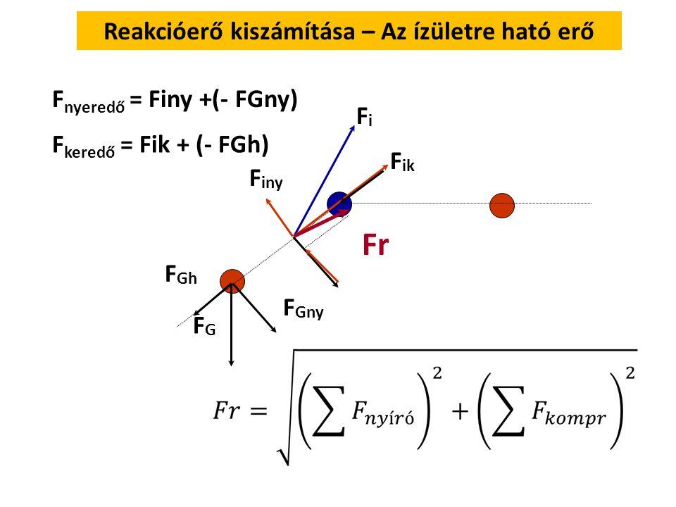 Az eredő erő nyomó és nyíróerő komponensének kiszámítása FGFG FiFi F ik F iny F ik = F i · cos  = Fi Fi · sin  F Gny F Gh F Gny = FG FG · cos  F Gh