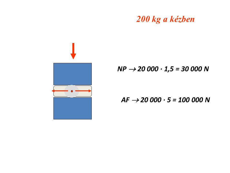 Fkomprssziós = 20 257 N 200 kg a kézben