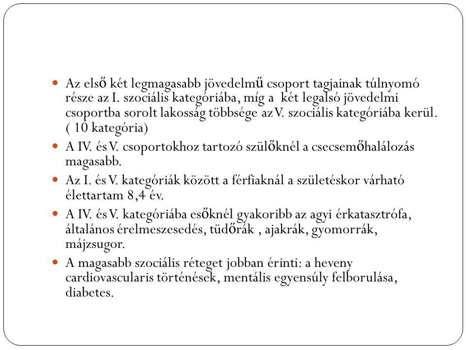 Az idős magyar lakosság A 65 éves és id ő sebbek körében 60-70% a magasvérnyomás gyakorisága.