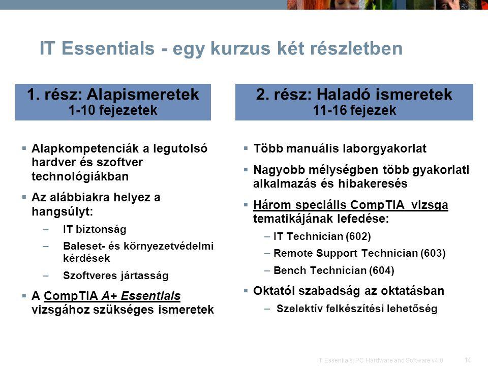 14 IT Essentials: PC Hardware and Software v4.0 IT Essentials - egy kurzus két részletben  Alapkompetenciák a legutolsó hardver és szoftver technológ