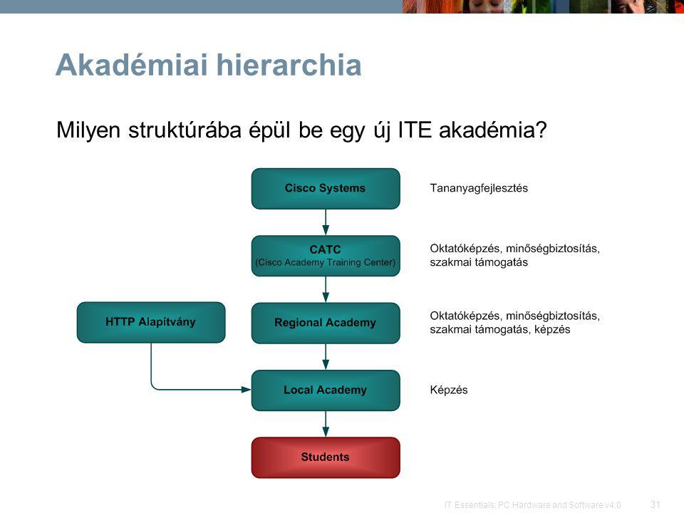 31 IT Essentials: PC Hardware and Software v4.0 Akadémiai hierarchia Milyen struktúrába épül be egy új ITE akadémia?