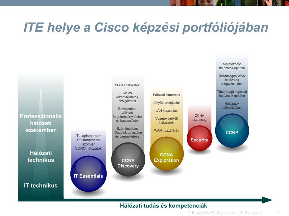 5 IT Essentials: PC Hardware and Software v4.0 Általános tulajdonságok  Alapvető célkitűzések –Belépő szintű IT munkakörök betöltéséhez szükséges kompetenciák biztosítása –Digitális írástudás fejlesztése –Ipari minősítés előkészítése  70-80 órás gyakorlat centrikus képzési anyag  Átfogó PC hardver és szoftverismereteket biztosít –PC hardver alapok –Operációs rendszerek –SOHO hálózatok  CompTIA A+ és EUCIP IT Administrator minősítések –Hitelesített CompTIA Authorized Quality Curriculum  Részletes információk: http://htt-portal.hu/netacad/kepzesek/itehttp://htt-portal.hu/netacad/kepzesek/ite