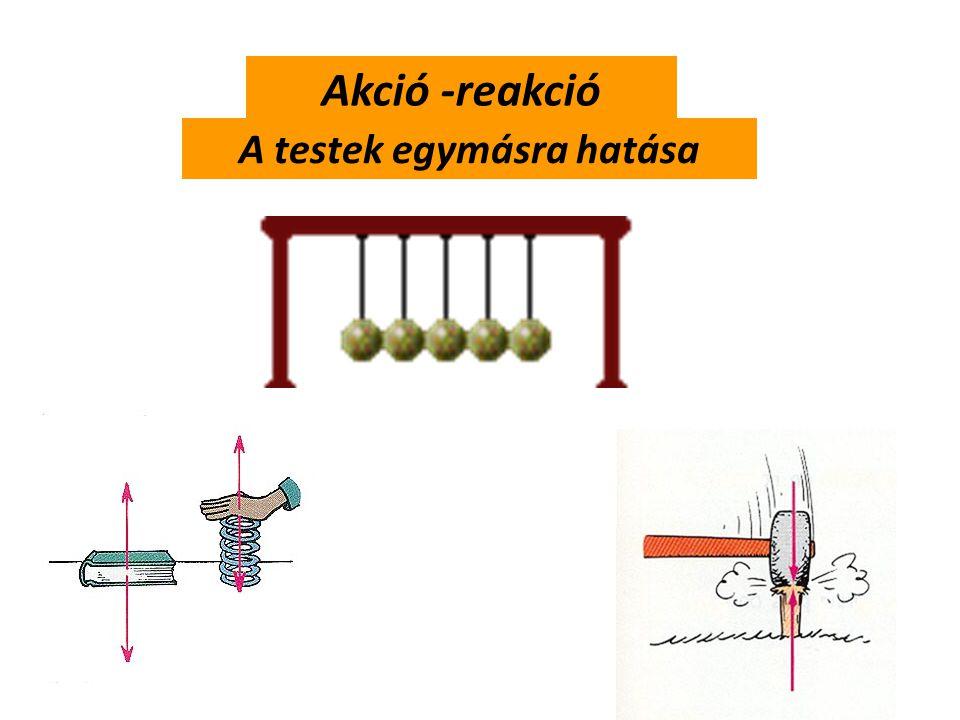 Dinamika alapegyenlete F1F1 F2F2 F2F2 F1F1 FF FF  F=F 1 +F 2 =ma Nem párhuzamos hatásvonalú erőket VEKTORIÁLISAN kell összeadni!