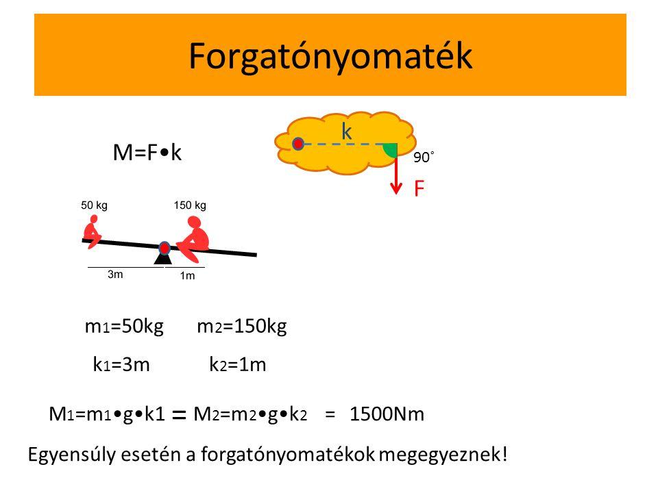 Forgatónyomaték M=Fk F k 90˚ m 1 =50kg k 1 =3m m 2 =150kg k 2 =1m M 1 =m 1 gk1M 2 =m 2 gk 2 1500Nm = = Egyensúly esetén a forgatónyomatékok megegyeznek!