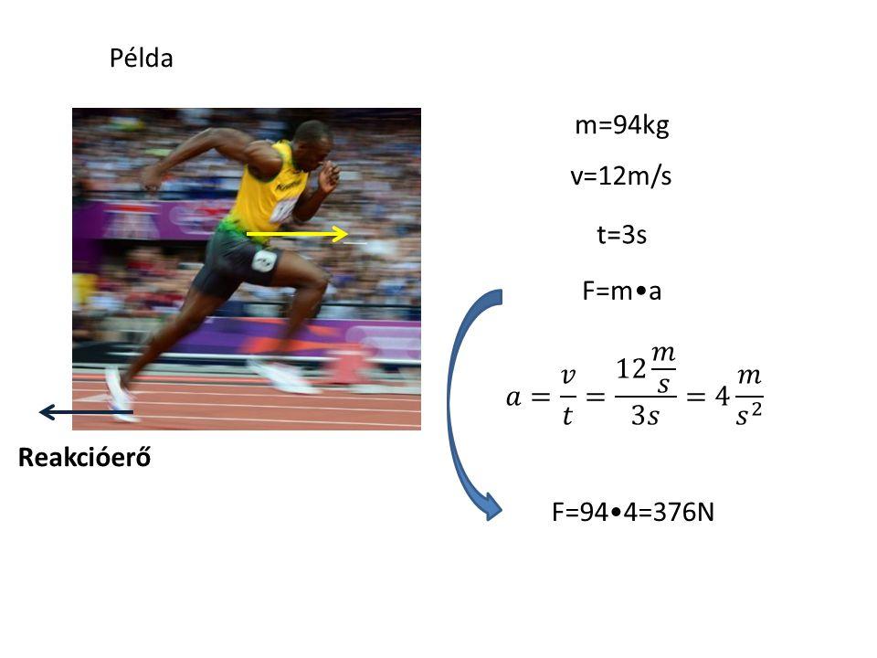 m=94kg v=12m/s t=3s Példa F=ma F=944=376N Reakcióerő
