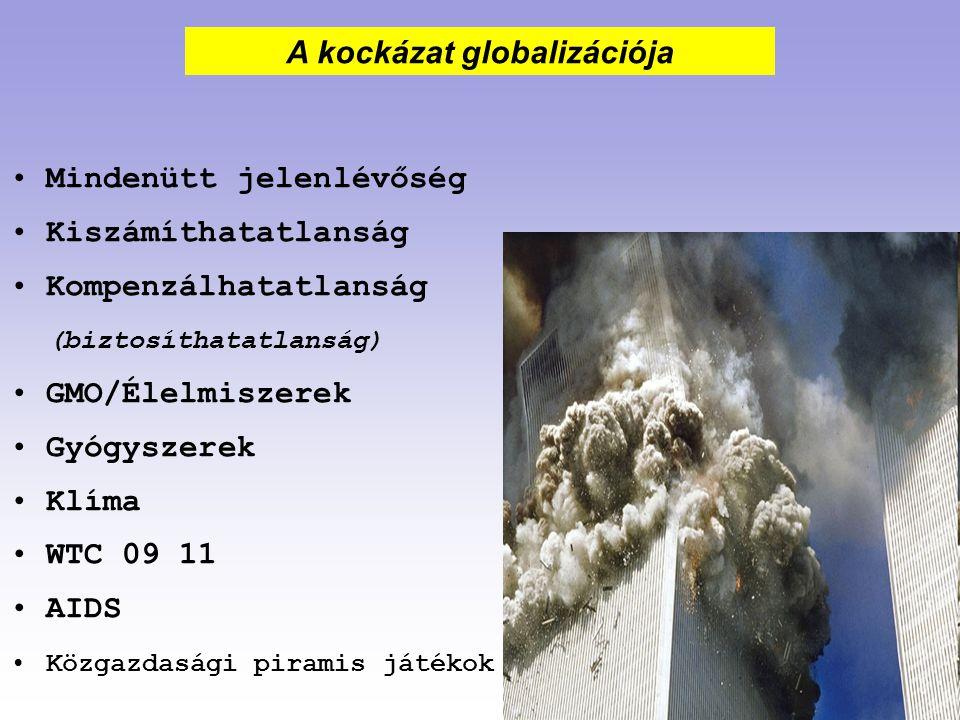 Mindenütt jelenlévőség Kiszámíthatatlanság Kompenzálhatatlanság (biztosíthatatlanság) GMO/Élelmiszerek Gyógyszerek Klíma WTC 09 11 AIDS Közgazdasági p