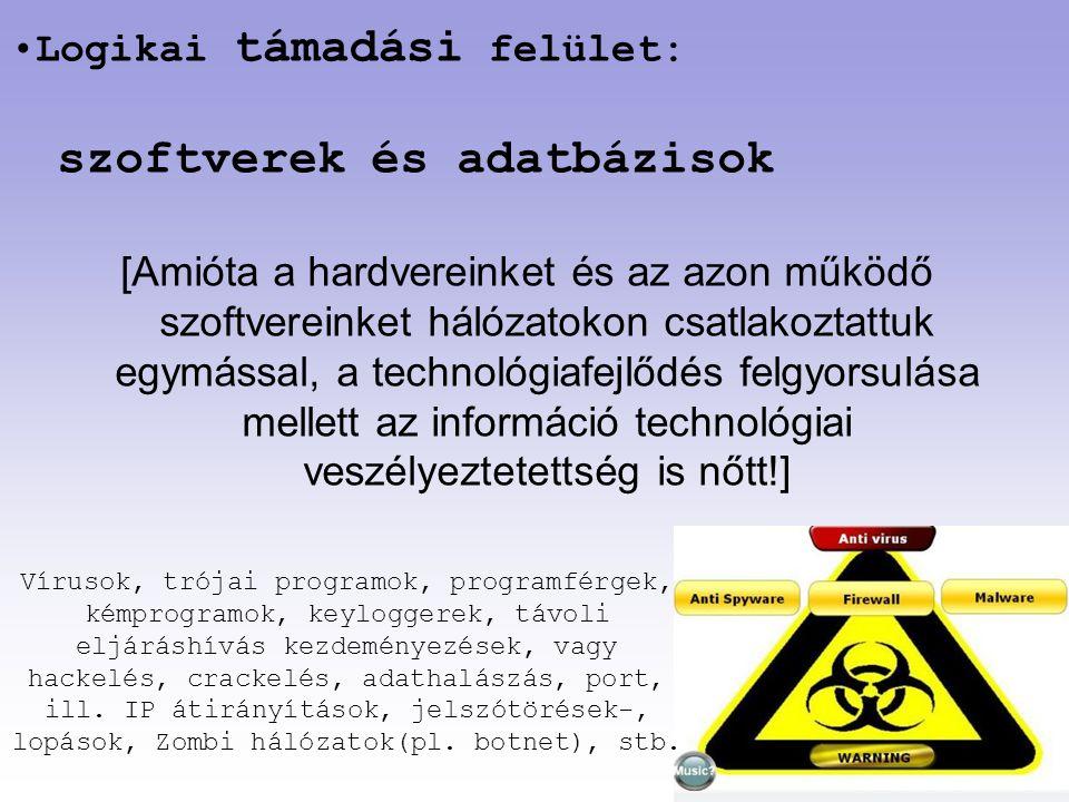 Logikai támadási felület: szoftverek és adatbázisok [Amióta a hardvereinket és az azon működő szoftvereinket hálózatokon csatlakoztattuk egymással, a