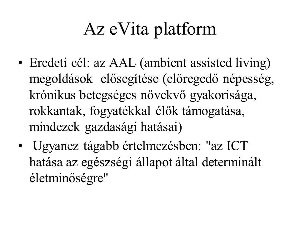 Az eVita platform Eredeti cél: az AAL (ambient assisted living) megoldások elősegítése (elöregedő népesség, krónikus betegséges növekvő gyakorisága, rokkantak, fogyatékkal élők támogatása, mindezek gazdasági hatásai) Ugyanez tágabb értelmezésben: az ICT hatása az egészségi állapot által determinált életminőségre