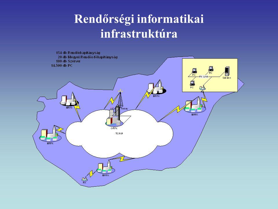 Rendőrségi informatikai infrastruktúra