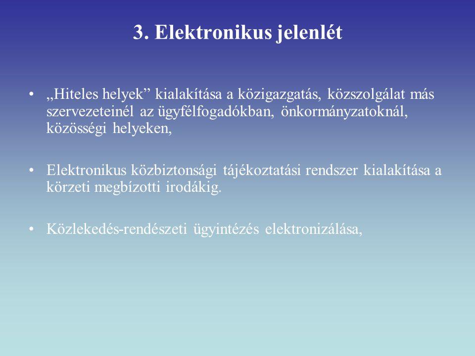 """3. Elektronikus jelenlét """"Hiteles helyek"""" kialakítása a közigazgatás, közszolgálat más szervezeteinél az ügyfélfogadókban, önkormányzatoknál, közösség"""