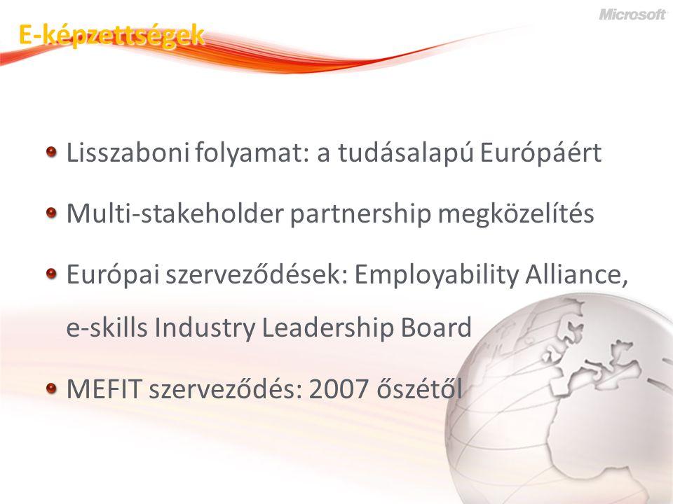 E-képzettségek Lisszaboni folyamat: a tudásalapú Európáért Multi-stakeholder partnership megközelítés Európai szerveződések: Employability Alliance, e-skills Industry Leadership Board MEFIT szerveződés: 2007 őszétől