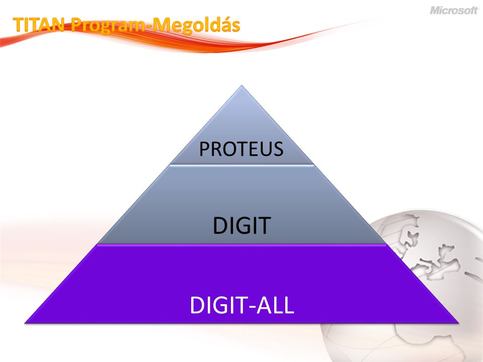 PROTEUS DIGIT DIGIT-ALL