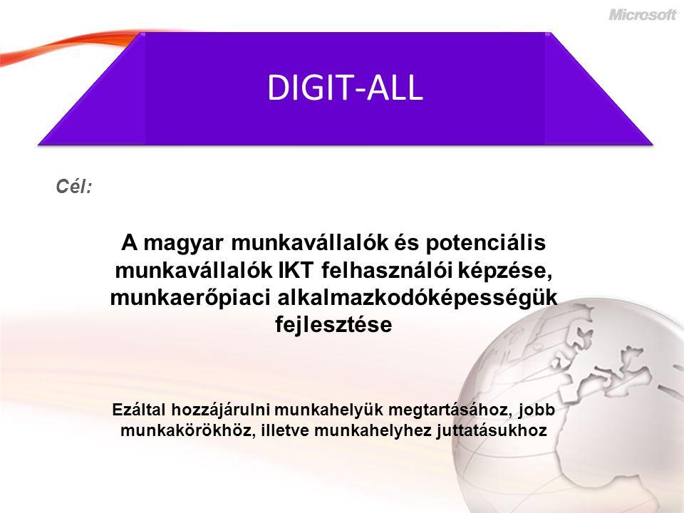 Cél: DIGIT-ALL A magyar munkavállalók és potenciális munkavállalók IKT felhasználói képzése, munkaerőpiaci alkalmazkodóképességük fejlesztése Ezáltal