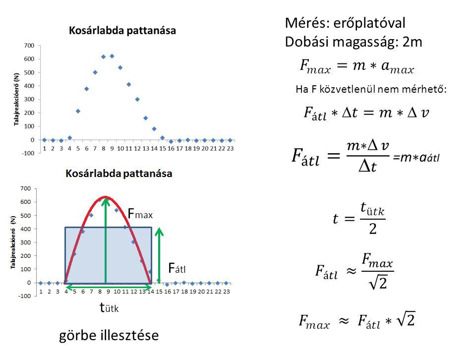 F max F átl t ütk görbe illesztése Ha F közvetlenül nem mérhető: Mérés: erőplatóval Dobási magasság: 2m