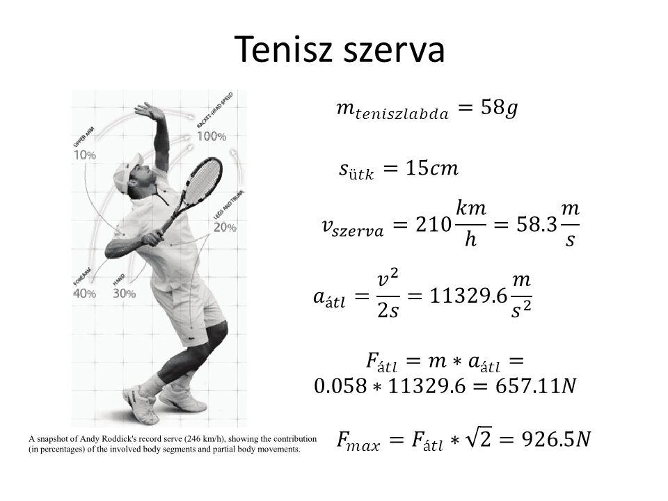 Tenisz szerva