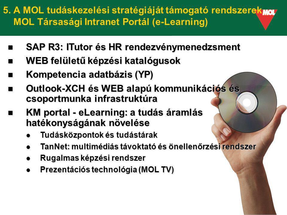 5. A MOL tudáskezelési stratégiáját támogató rendszerek MOL Társasági Intranet Portál (e-Learning) SAP R3: ITutor és HR rendezvénymenedzsment SAP R3: