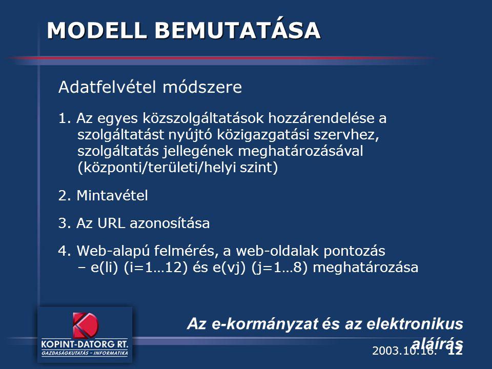 12 Az e-kormányzat és az elektronikus aláírás 2003.10.16.