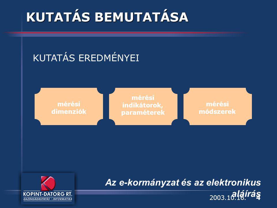 4 Az e-kormányzat és az elektronikus aláírás 2003.10.16.